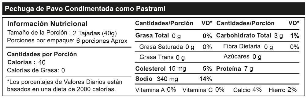 Tabla Nutricional Pechuga de Pavo Condimentada como Pastrami