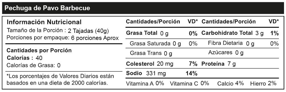 Tabla Nutricional Pechuga de Pavo Barbecue x 250 gr.