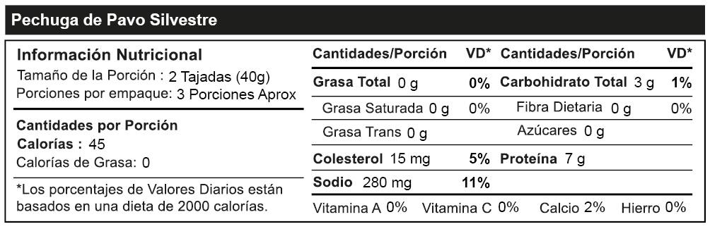 Tabla Nutricional Snack Pechuga de Pavo Silvestre